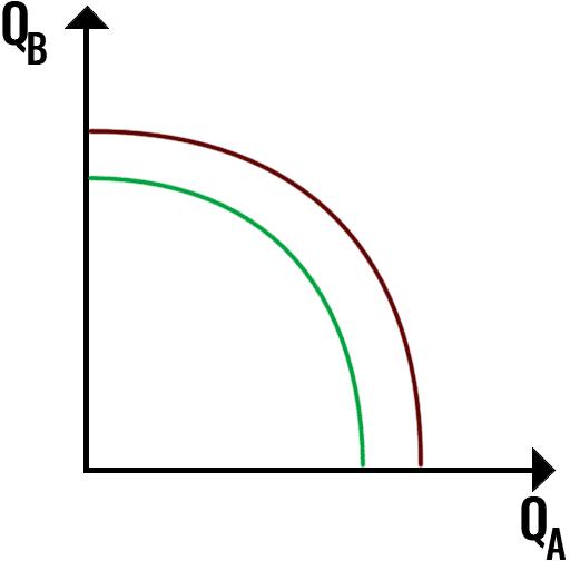 mikroekonomia przykłady